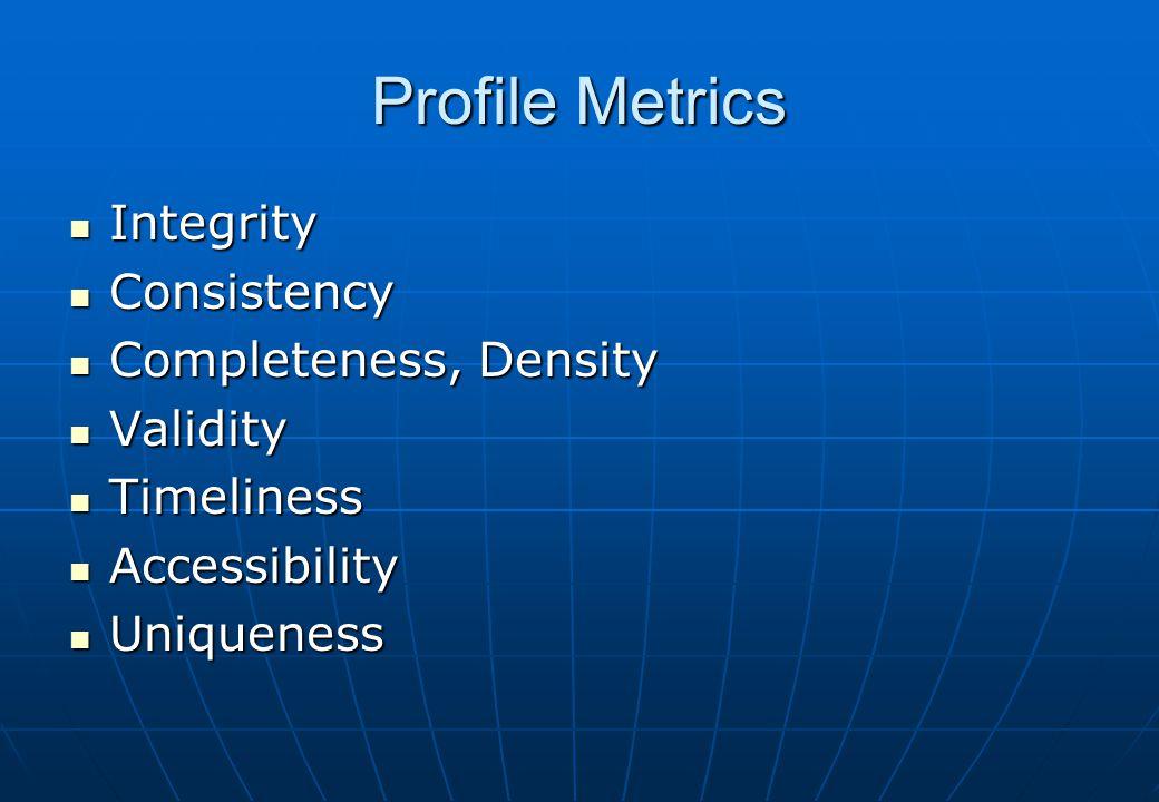 Profile Metrics Integrity Integrity Consistency Consistency Completeness, Density Completeness, Density Validity Validity Timeliness Timeliness Accessibility Accessibility Uniqueness Uniqueness