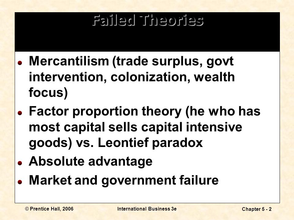 © Prentice Hall, 2006International Business 3e Chapter 5 - 2 Failed Theories Mercantilism (trade surplus, govt intervention, colonization, wealth focus) Factor proportion theory (he who has most capital sells capital intensive goods) vs.