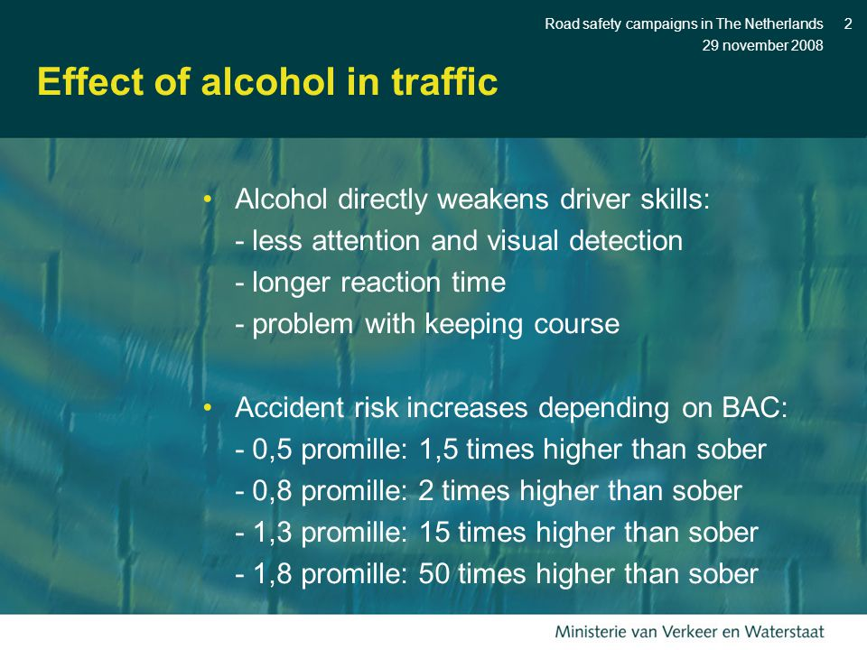 29 november 2008 Road safety campaigns in The Netherlands2 Effect of alcohol in traffic Alcohol directly weakens driver skills: - less attention and visual detection - longer reaction time - problem with keeping course Accident risk increases depending on BAC: - 0,5 promille: 1,5 times higher than sober - 0,8 promille: 2 times higher than sober - 1,3 promille: 15 times higher than sober - 1,8 promille: 50 times higher than sober