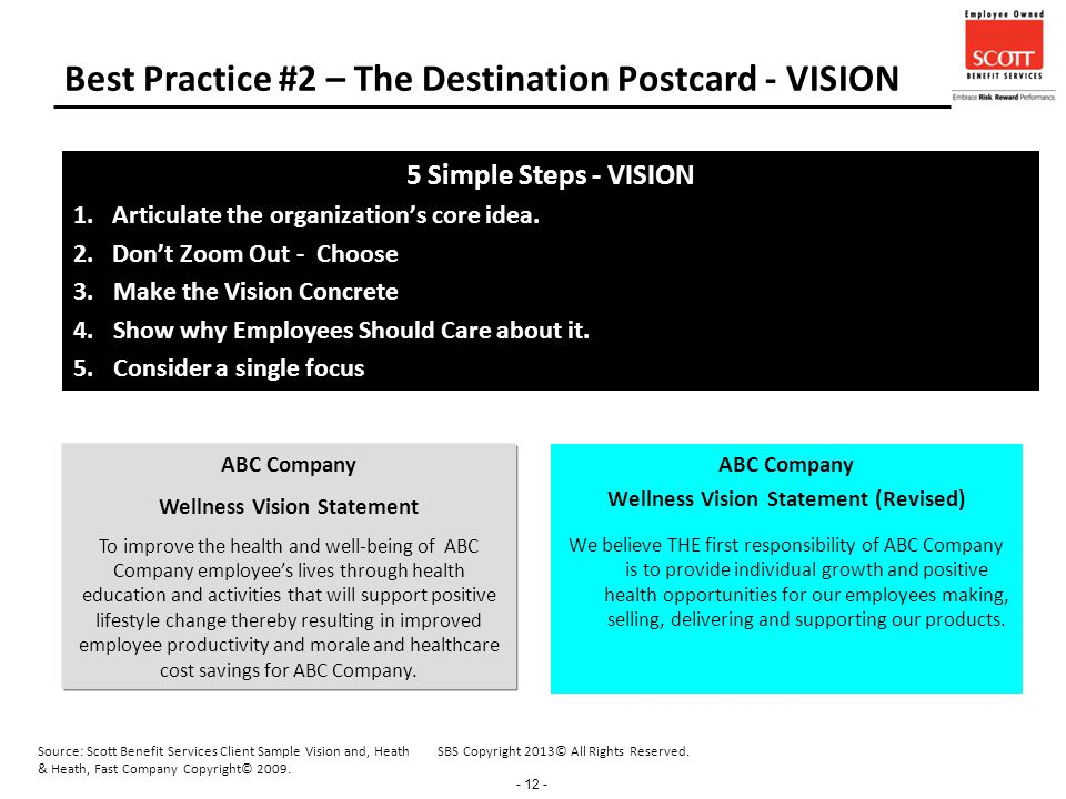 - 12 - Best Practice #2 – The Destination Postcard - VISION ABC Company Wellness Vision Statement (Revised) We believe THE first responsibility of ABC Company is to provide individual growth and positive health opportunities for our employees making, selling, delivering and supporting our products.