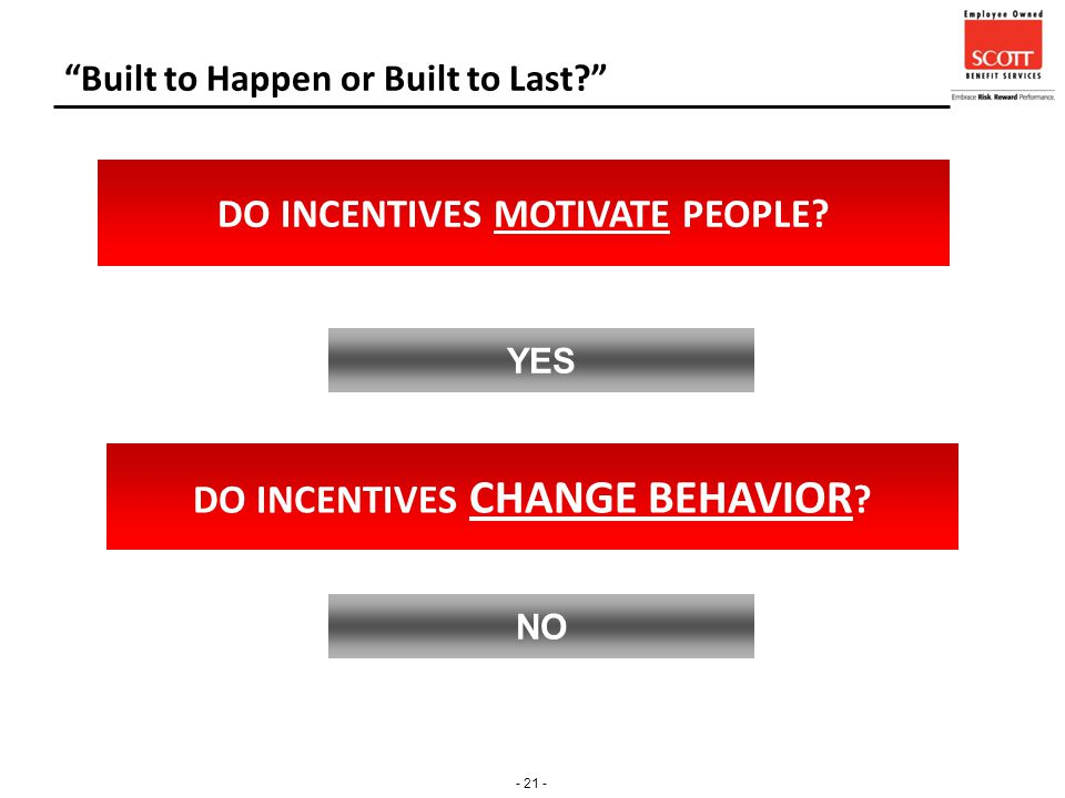 - 21 - DO INCENTIVES MOTIVATE PEOPLE. YES DO INCENTIVES CHANGE BEHAVIOR .