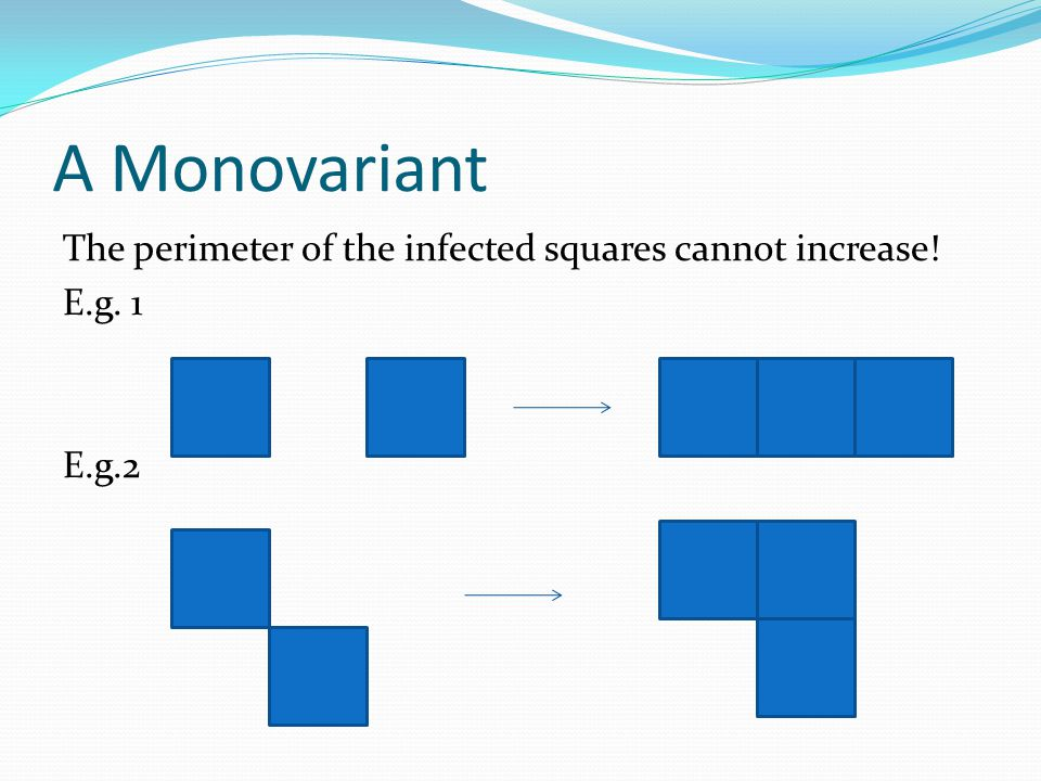 A Monovariant The perimeter of the infected squares cannot increase! E.g. 1 E.g.2
