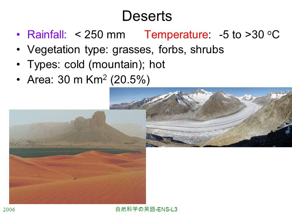 2006 自然科学の英語 -ENS-L3 Deserts Rainfall: 30 o C Vegetation type: grasses, forbs, shrubs Types: cold (mountain); hot Area: 30 m Km 2 (20.5%)