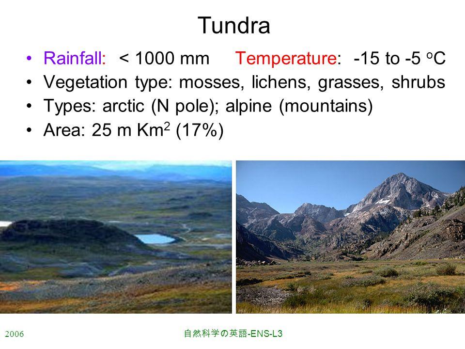 2006 自然科学の英語 -ENS-L3 Tundra Rainfall:< 1000 mm Temperature: -15 to -5 o C Vegetation type: mosses, lichens, grasses, shrubs Types: arctic (N pole); alpine (mountains) Area: 25 m Km 2 (17%)