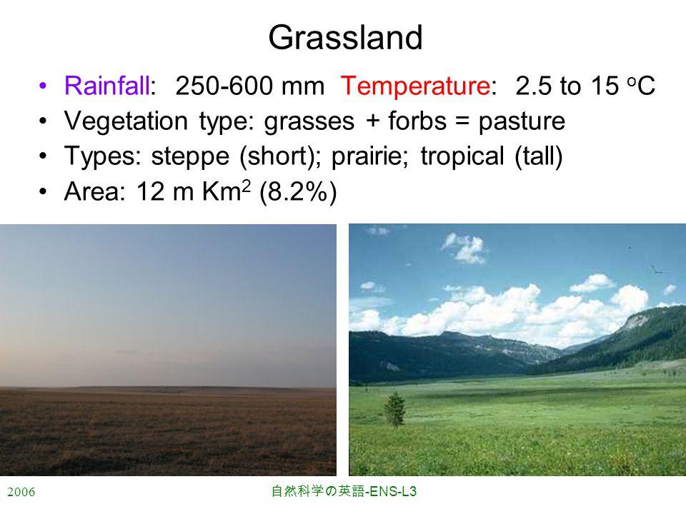 2006 自然科学の英語 -ENS-L3 Grassland Rainfall:250-600 mm Temperature: 2.5 to 15 o C Vegetation type: grasses + forbs = pasture Types: steppe (short); prairie; tropical (tall) Area: 12 m Km 2 (8.2%)