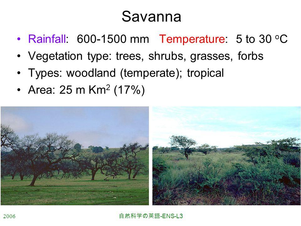 2006 自然科学の英語 -ENS-L3 Savanna Rainfall:600-1500 mm Temperature: 5 to 30 o C Vegetation type: trees, shrubs, grasses, forbs Types: woodland (temperate); tropical Area: 25 m Km 2 (17%)