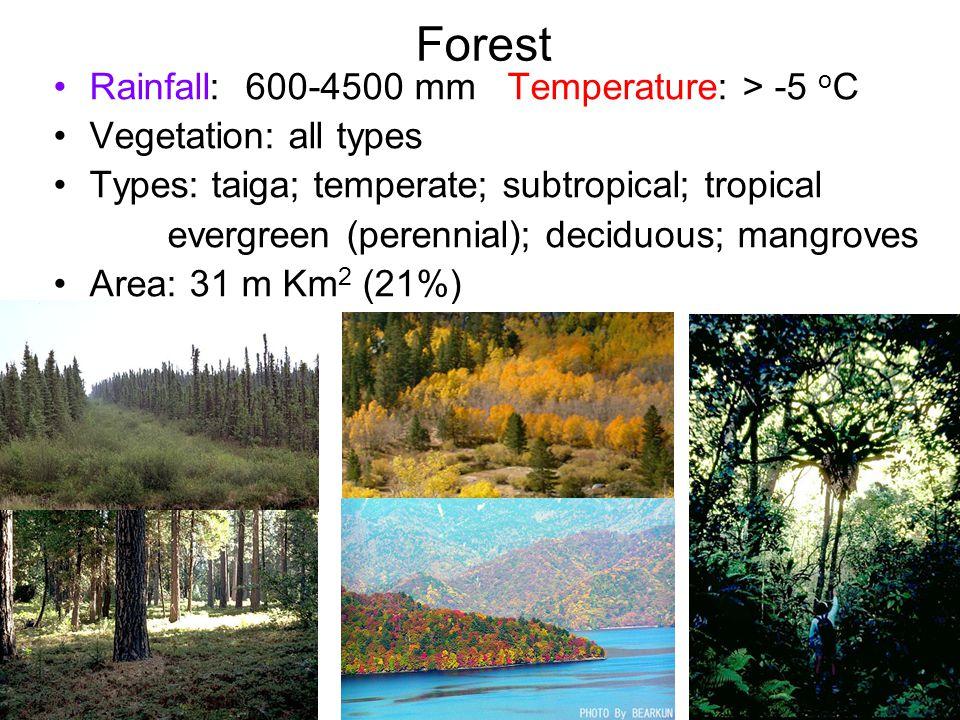 2006 自然科学の英語 -ENS-L3 Forest Rainfall:600-4500 mm Temperature: > -5 o C Vegetation: all types Types: taiga; temperate; subtropical; tropical evergreen (perennial); deciduous; mangroves Area: 31 m Km 2 (21%)