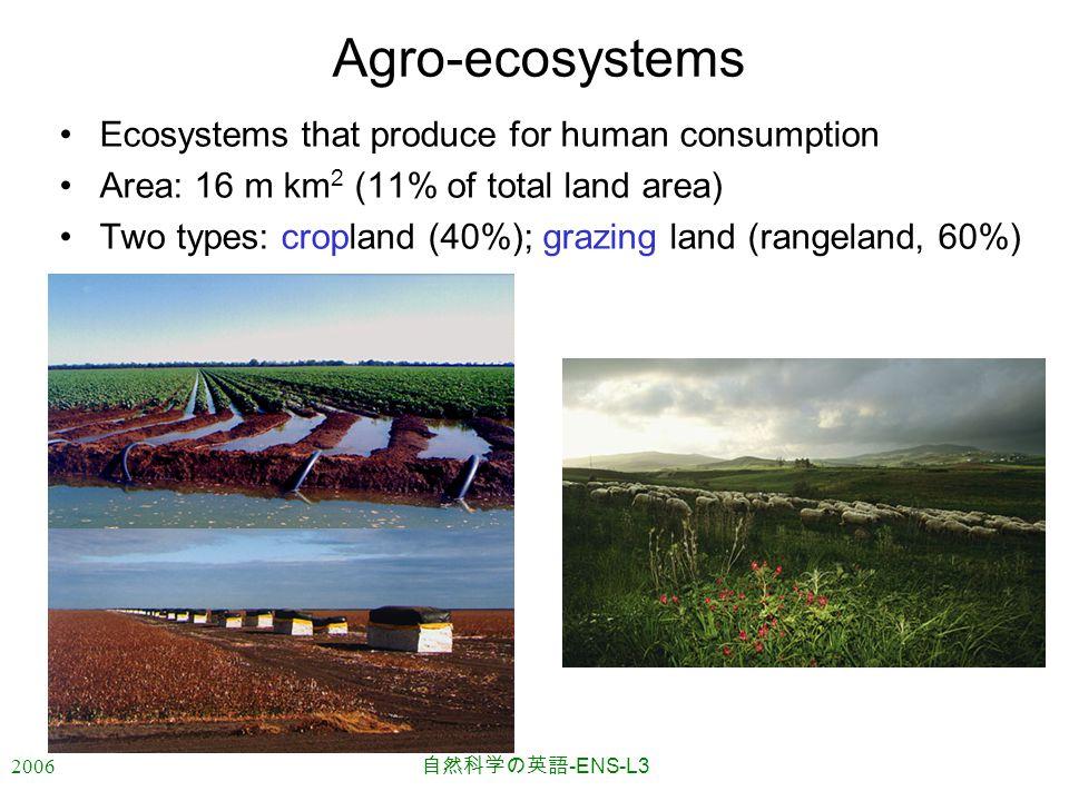 2006 自然科学の英語 -ENS-L3 Agro-ecosystems Ecosystems that produce for human consumption Area: 16 m km 2 (11% of total land area) Two types: cropland (40%); grazing land (rangeland, 60%)