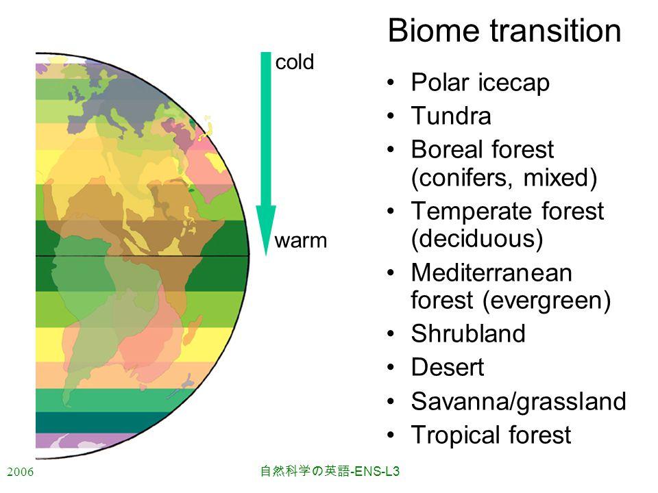 2006 自然科学の英語 -ENS-L3 Biome transition Polar icecap Tundra Boreal forest (conifers, mixed) Temperate forest (deciduous) Mediterranean forest (evergreen) Shrubland Desert Savanna/grassland Tropical forest cold warm