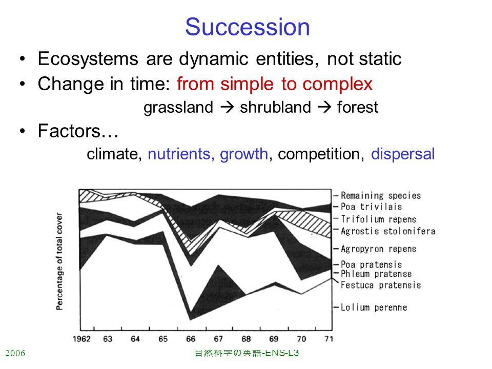 2006 自然科学の英語 -ENS-L3 Succession Ecosystems are dynamic entities, not static Change in time: from simple to complex grassland  shrubland  forest Factors… climate, nutrients, growth, competition, dispersal