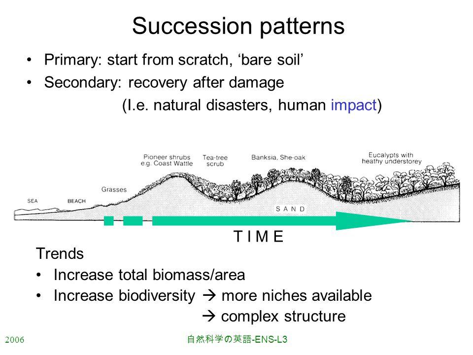 2006 自然科学の英語 -ENS-L3 Succession patterns Primary: start from scratch, 'bare soil' Secondary: recovery after damage (I.e.