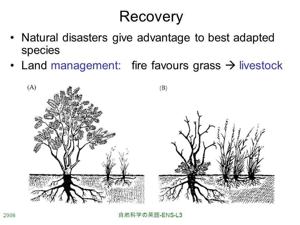 2006 自然科学の英語 -ENS-L3 Recovery Natural disasters give advantage to best adapted species Land management: fire favours grass  livestock