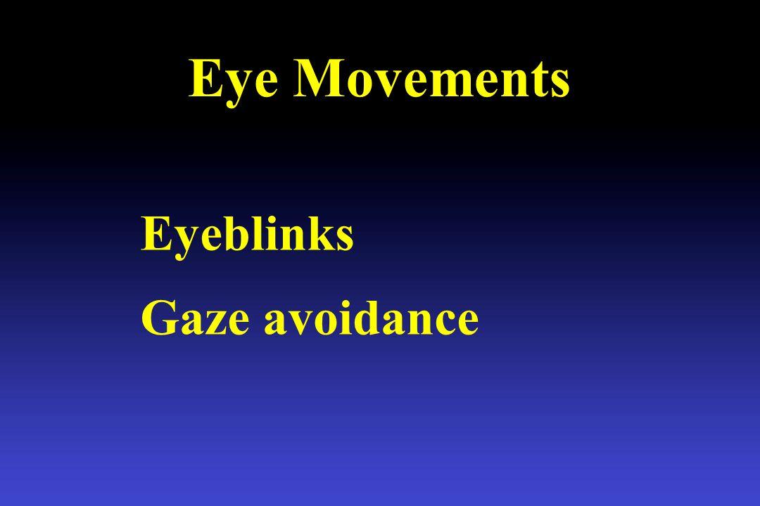 Eye Movements Eyeblinks Gaze avoidance