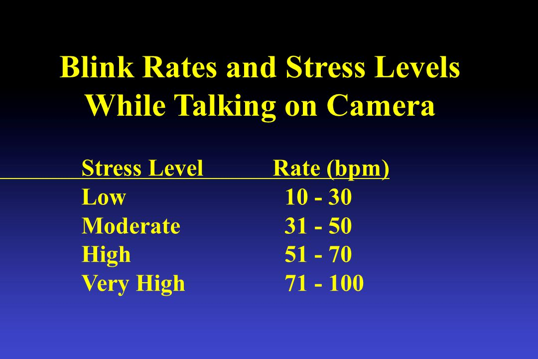 Blink Rates and Stress Levels While Talking on Camera Stress Level Rate (bpm) Low 10 - 30 Moderate 31 - 50 High 51 - 70 Very High 71 - 100