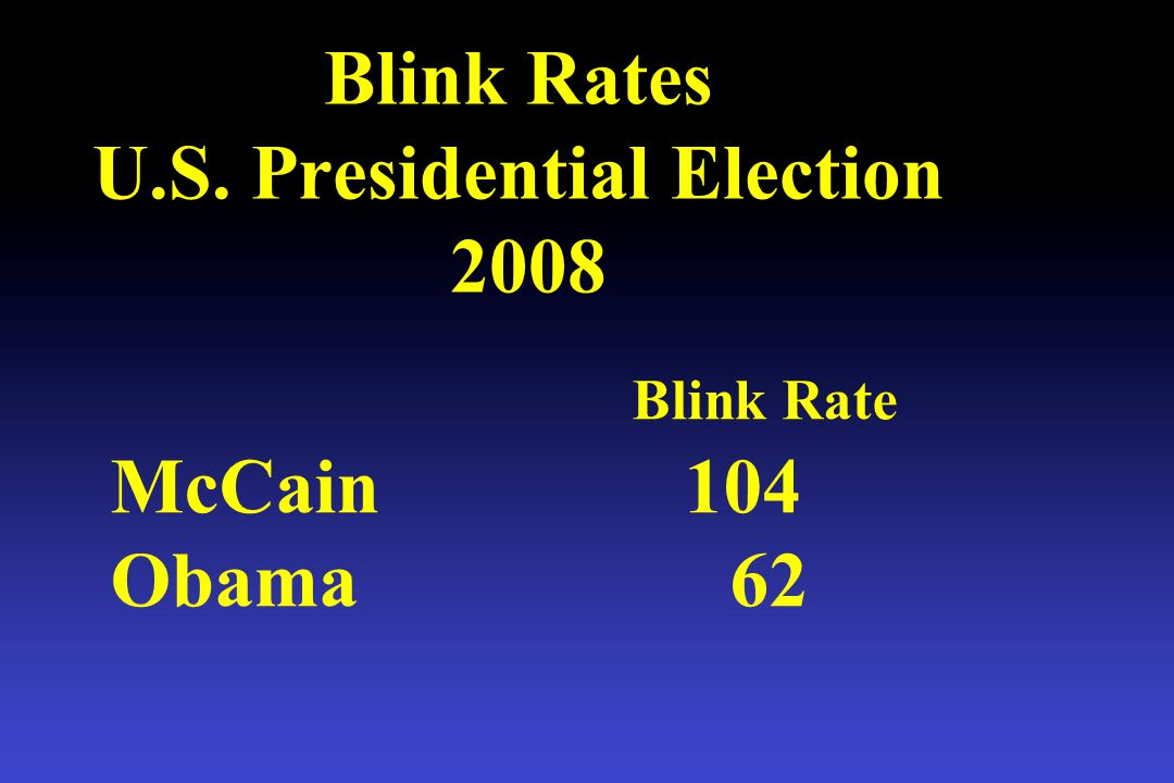Blink Rates U.S. Presidential Election 2008 Blink Rate McCain 104 Obama 62