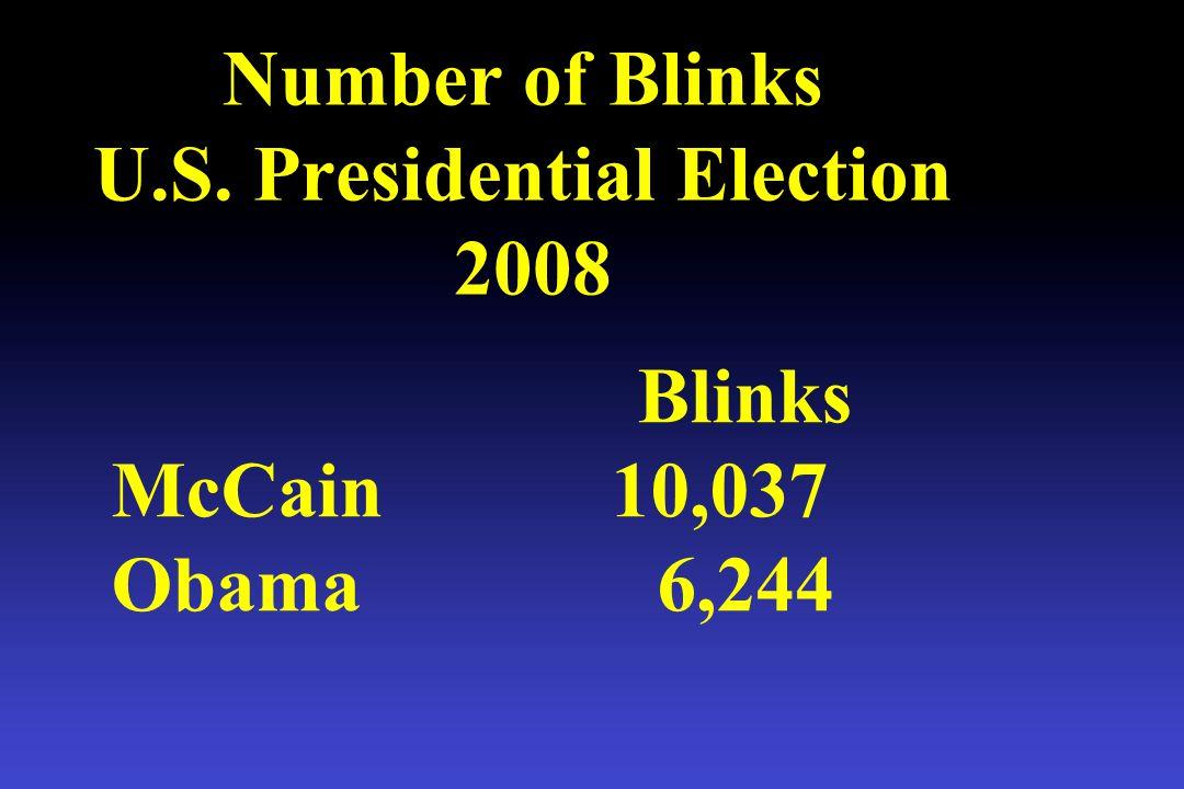 Number of Blinks U.S. Presidential Election 2008 Blinks McCain 10,037 Obama 6,244