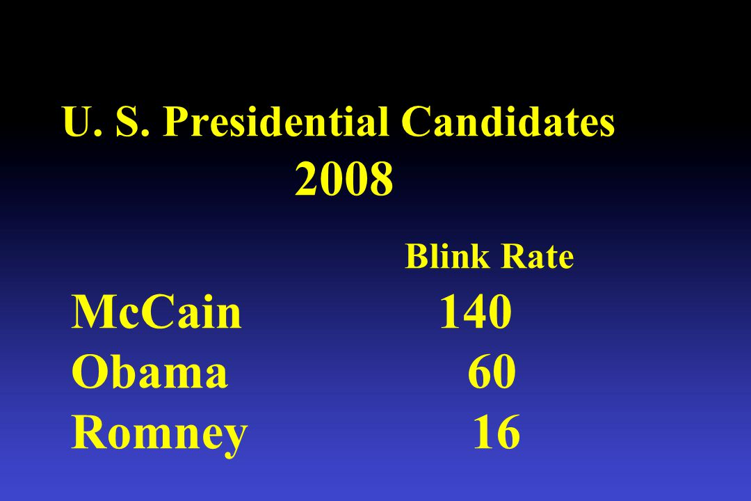 U. S. Presidential Candidates 2008 Blink Rate McCain 140 Obama 60 Romney16