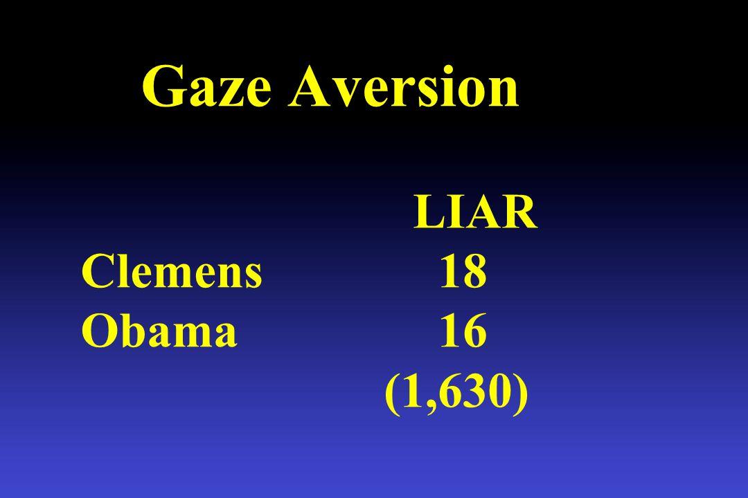Gaze Aversion LIAR Clemens 18 Obama 16 (1,630)