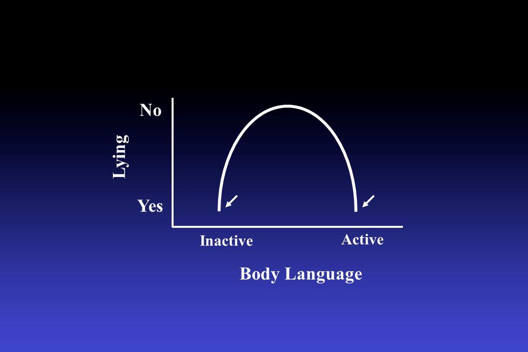 Body Language Active Inactive Lying Yes No