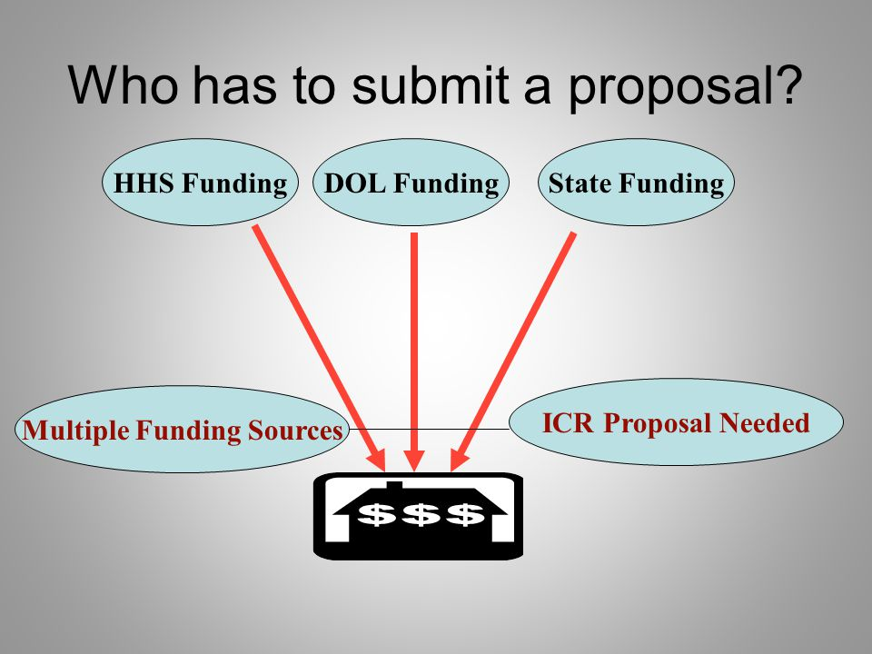 Who has to submit a proposal DOL Funding One Funding SourceICR Proposal Not Needed