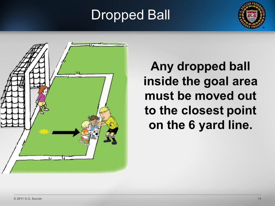 © 2011 U.S. Soccer14 Dropped Ball Any dropped ball inside the goal area must be moved out to the closest point on the 6 yard line.