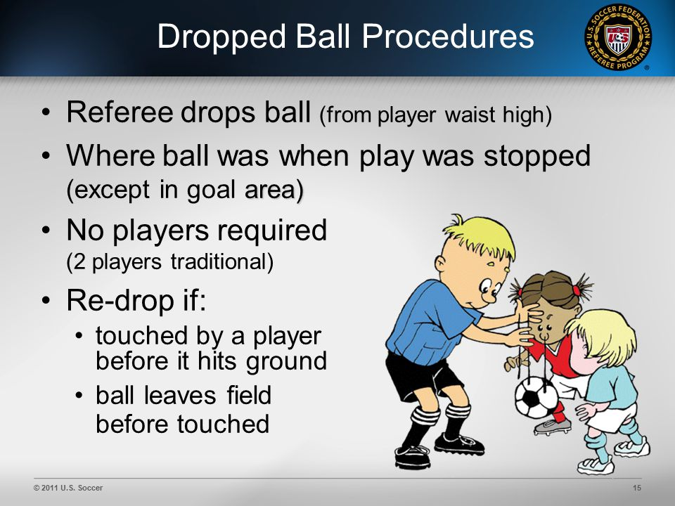 © 2011 U.S. Soccer15 Dropped Ball Procedures Referee drops ball (from player waist high) area)Where ball was when play was stopped (except in goal are