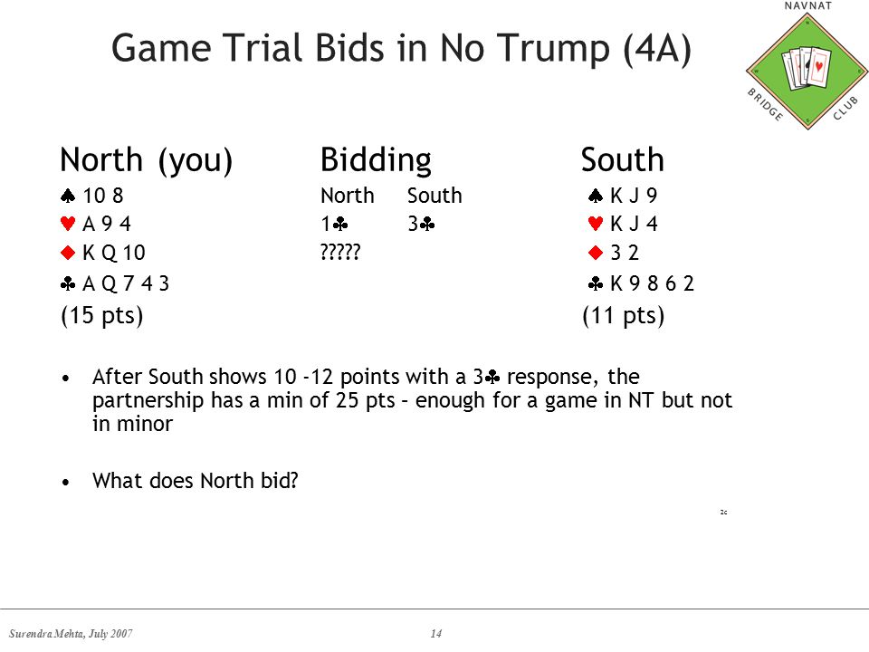 Surendra Mehta, July 200714 Game Trial Bids in No Trump (4A) North (you)BiddingSouth  10 8NorthSouth  K J 9 A 9 41  3  K J 4  K Q 10 .