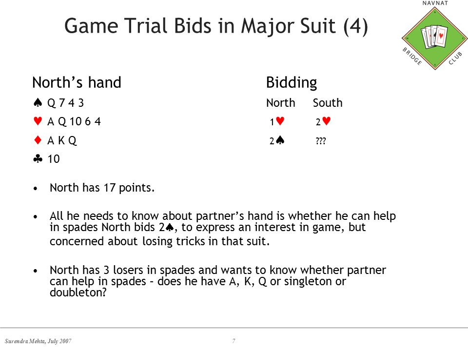 Surendra Mehta, July 20077 Game Trial Bids in Major Suit (4) North's handBidding  Q 7 4 3NorthSouth A Q 10 6 4 1 2  A K Q 2  .