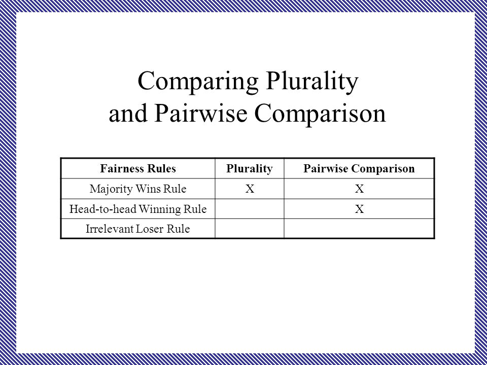 Comparing Plurality and Pairwise Comparison Fairness RulesPluralityPairwise Comparison Majority Wins RuleXX Head-to-head Winning RuleX Irrelevant Loser Rule