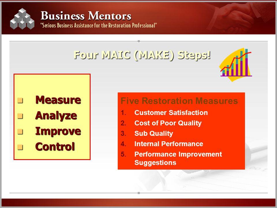 Four MAIC (MAKE) Steps.