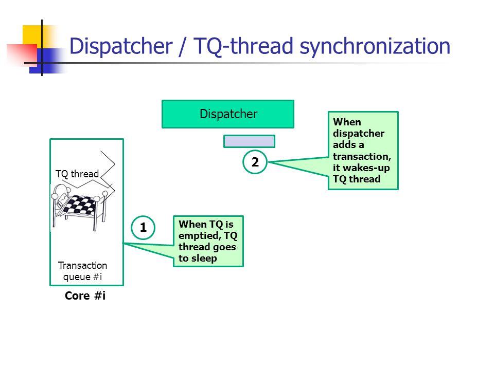Dispatcher / TQ-thread synchronization TQ thread Core #i Transaction queue #i Dispatcher When TQ is emptied, TQ thread goes to sleep 1 When dispatcher adds a transaction, it wakes-up TQ thread 2