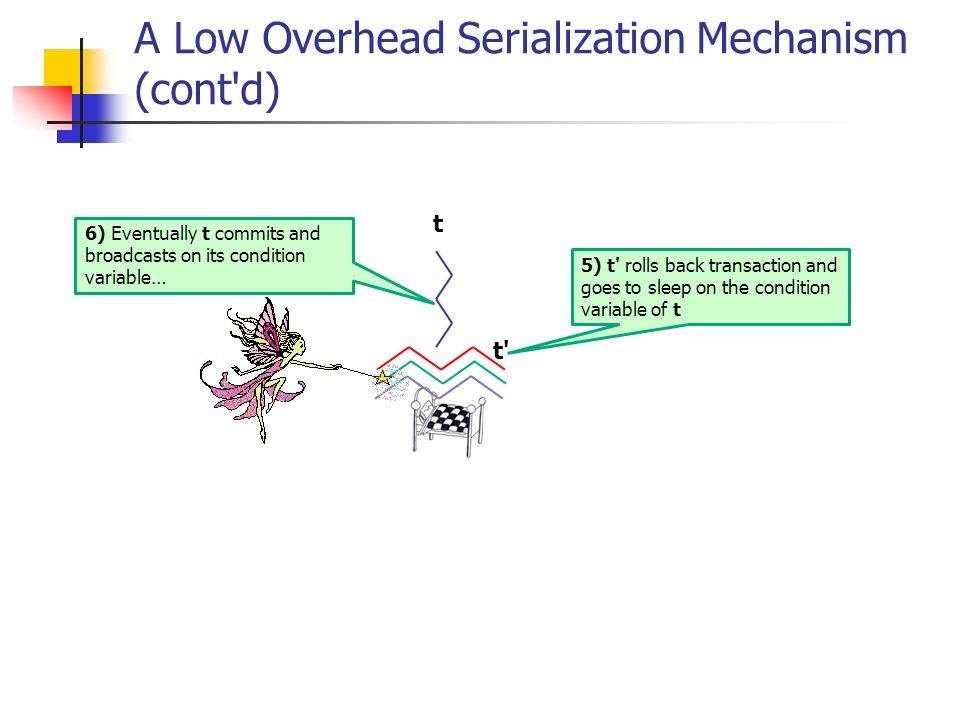 A Low Overhead Serialization Mechanism (cont d) t t 5) t rolls back transaction and goes to sleep on the condition variable of t 6) Eventually t commits and broadcasts on its condition variable…