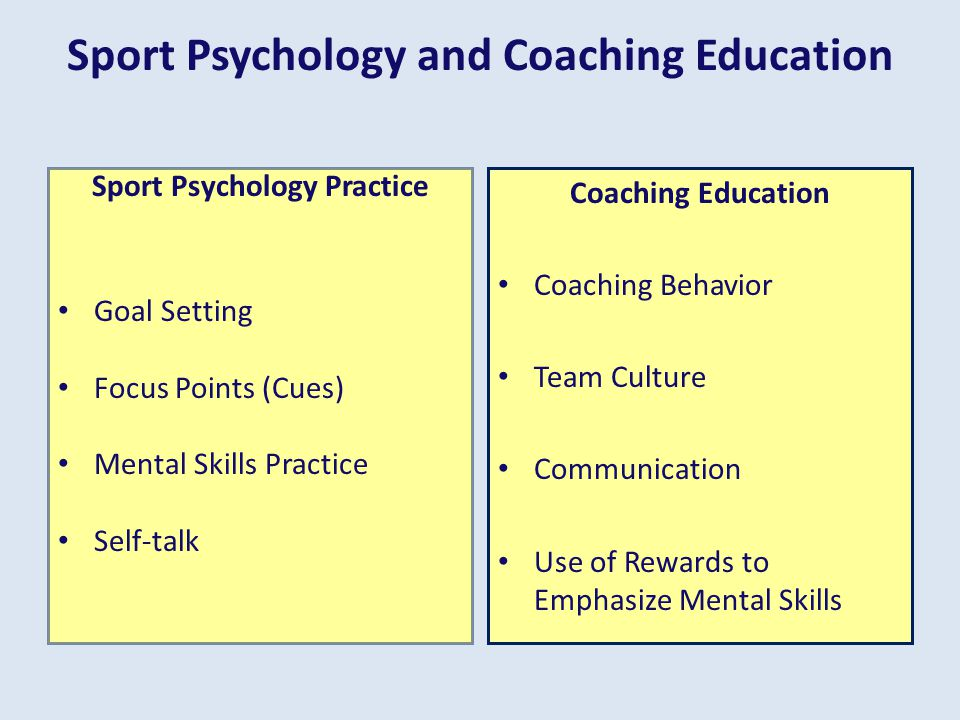 Sport Psychology and Coaching Education Sport Psychology Practice Goal Setting Focus Points (Cues) Mental Skills Practice Self-talk Coaching Education Coaching Behavior Team Culture Communication Use of Rewards to Emphasize Mental Skills