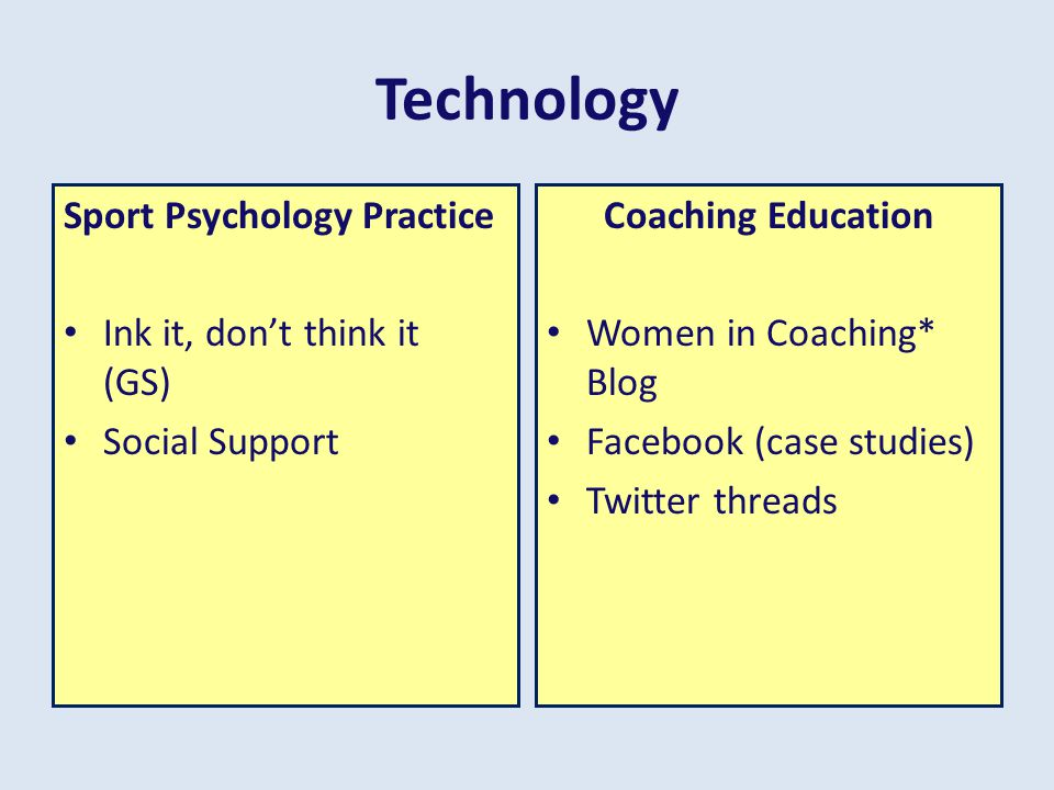 Technology Sport Psychology Practice Ink it, don't think it (GS) Social Support Coaching Education Women in Coaching* Blog Facebook (case studies) Twitter threads