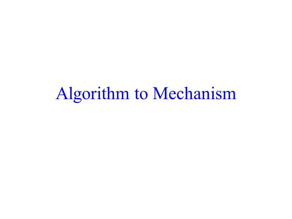 Algorithm to Mechanism