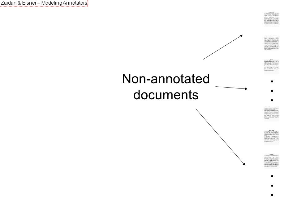 Zaidan & Eisner – Modeling Annotators... Non-annotated documents