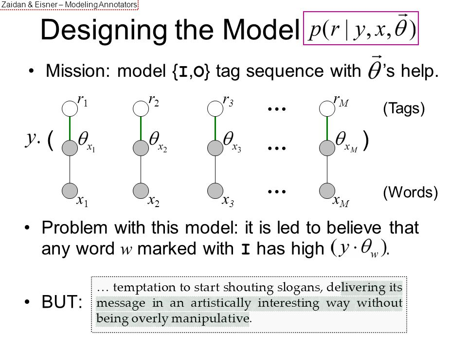 Zaidan & Eisner – Modeling Annotators Problem with this model: it is led to believe that any word w marked with I has high.