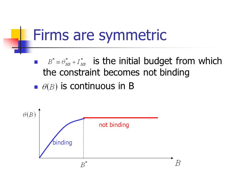 Firms are symmetric is the initial budget from which the constraint becomes not binding is continuous in B binding not binding