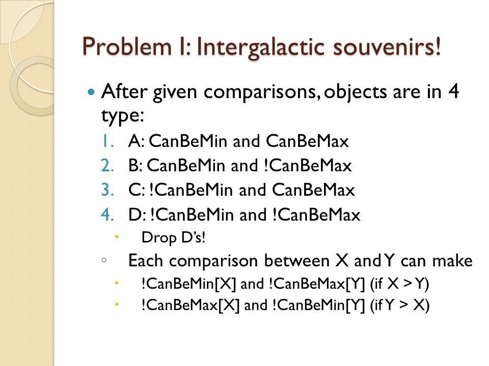 Problem I: Intergalactic souvenirs.