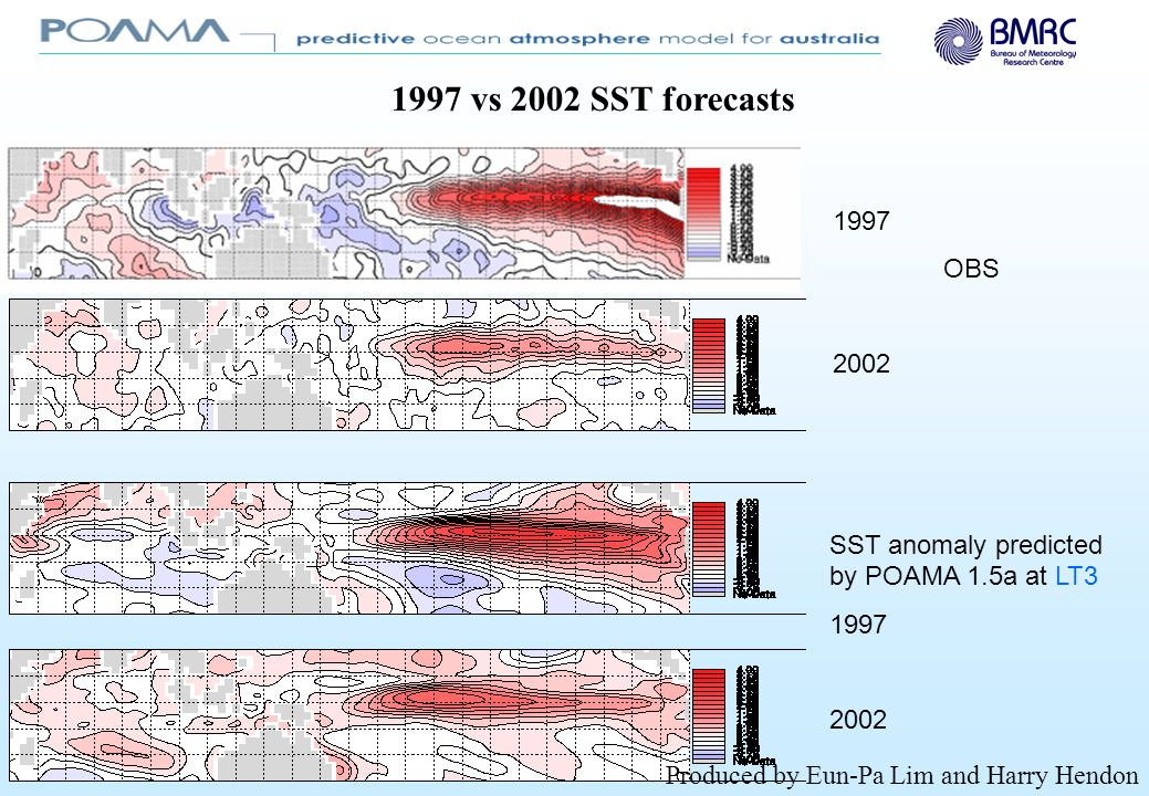 1997 OBS 2002 SST anomaly predicted by POAMA 1.5a at LT3 1997 2002 1997 vs 2002 SST forecasts Produced by Eun-Pa Lim and Harry Hendon