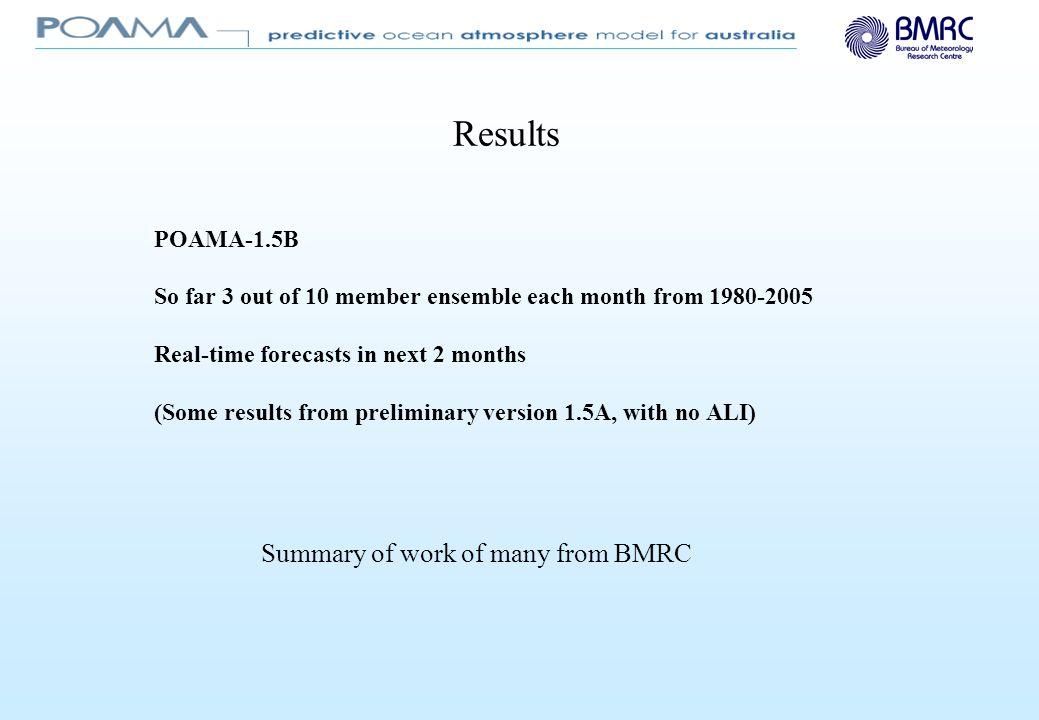 P15b P15a P1 Persistence P15b P15a P1 Persistence Produced by Guomin Wang NINO 3 SSTA forecasts