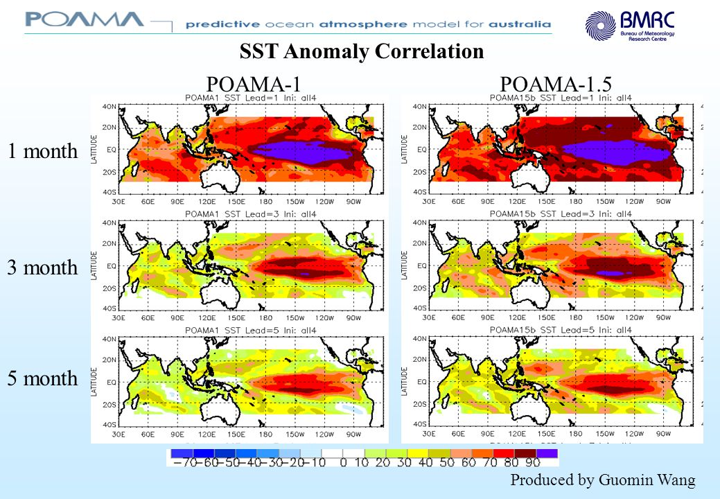 SST Anomaly Correlation POAMA-1POAMA-1.5 1 month 3 month 5 month Produced by Guomin Wang