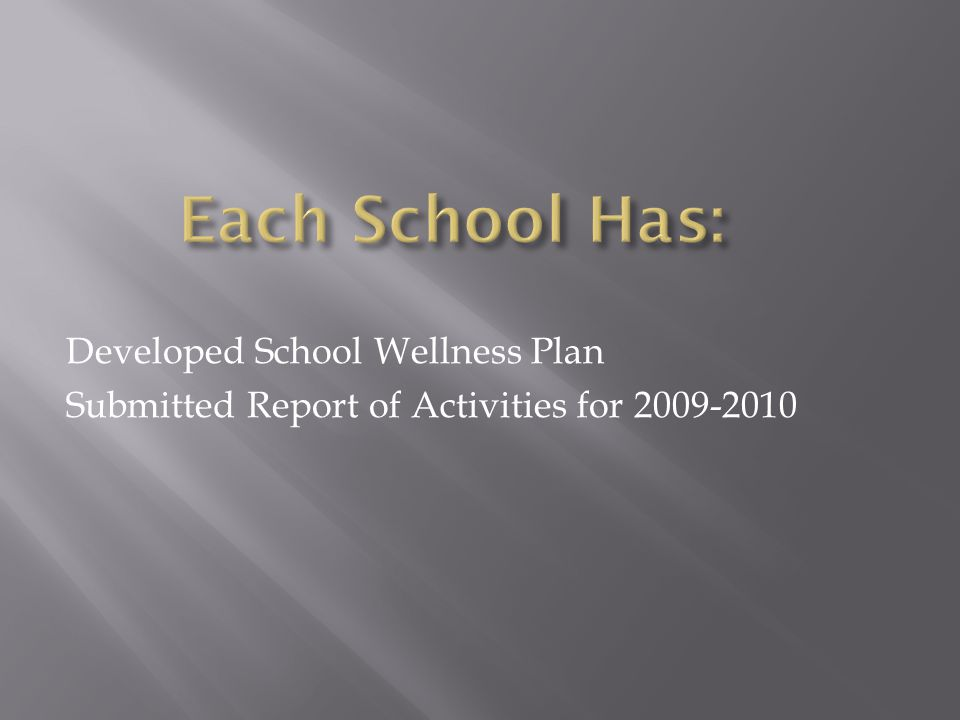 Developed School Wellness Plan Submitted Report of Activities for 2009-2010