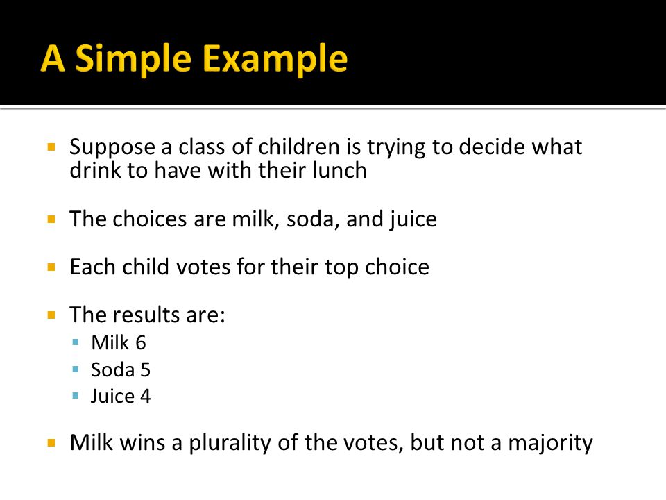  Suppose a class of children is trying to decide what drink to have with their lunch  The choices are milk, soda, and juice  Each child votes for their top choice  The results are:  Milk 6  Soda 5  Juice 4  Milk wins a plurality of the votes, but not a majority