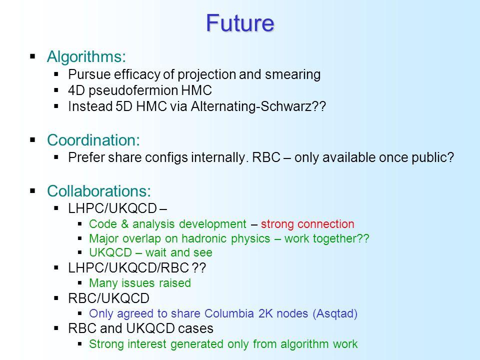 Allocations Nominally Nuc.Phys.