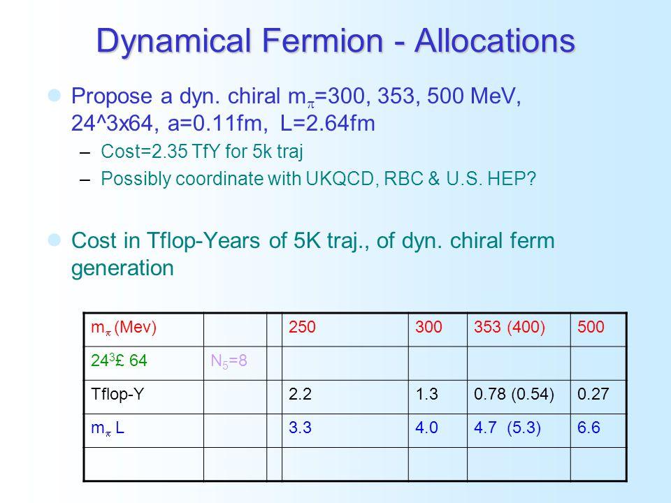 Comparisons Use RBC Dyn.N f =2 DWF, a=0.11fm, 16 3 £32, m  =500 MeV 15 configs.