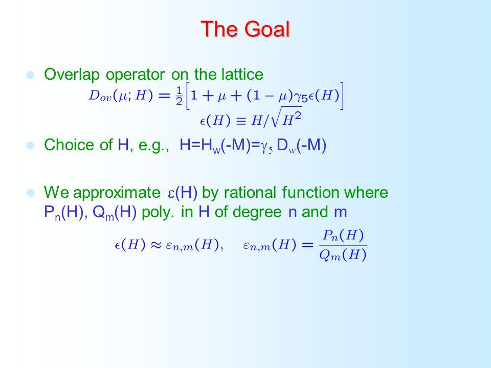 Representations Partial Fraction: (``4D Overlap – Inner CG'') Alternative 5D (N&N) (hybrid of Cont.
