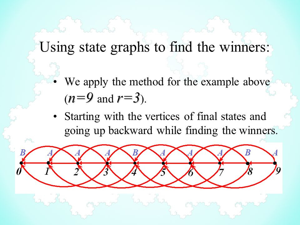 Using state graphs to find the winners: n=9 r=3We apply the method for the example above ( n=9 and r=3 ).