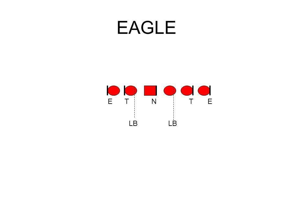 DOUBLE EAGLE E T N T E LB LB