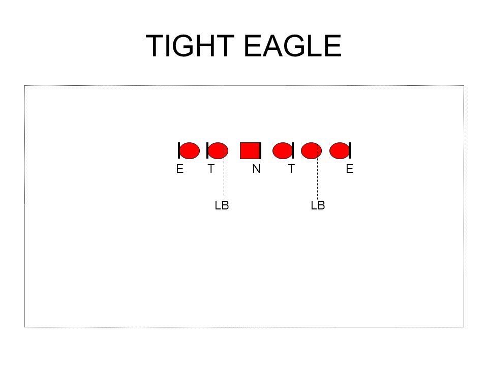 5-3 FRONTS HEADS RIGHT HEADS LEFT HEADS PINCH TIGHT EAGLE IN TIGHT EAGLE OUT